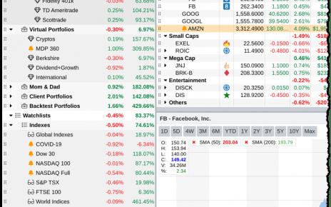 Stock market eye portfolio management software